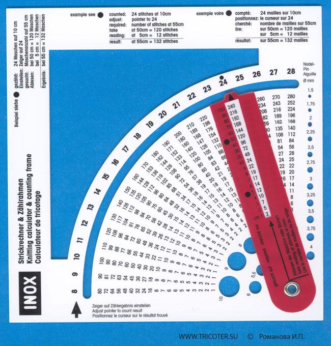 Таблица для расчета петель для вязания 10